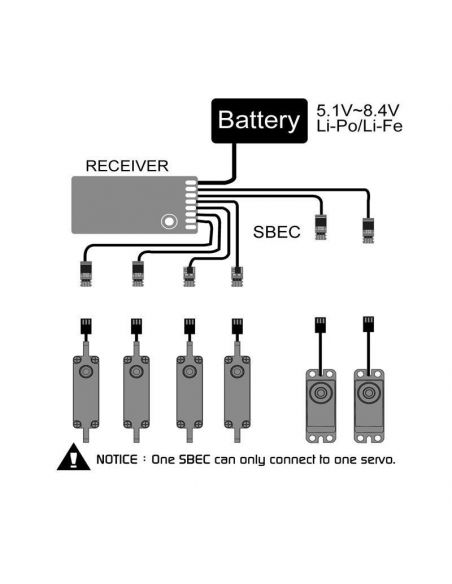 Anschlussbeispiel MKS SBEC 2A 5V